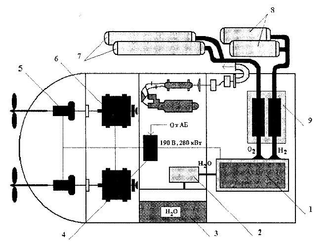 2- схема отвода и охлаждения