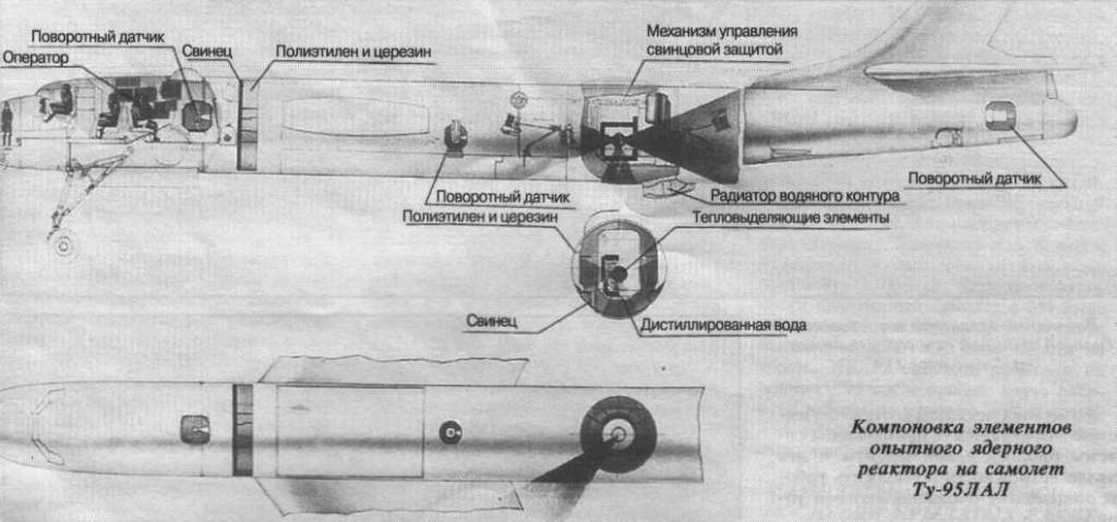 Ту-95ЛАЛ-2