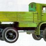 Тяжелый грузовик-тягач ЯГ-12 – один из первых в мире 4-х осных полноприводных грузовых автомобилей