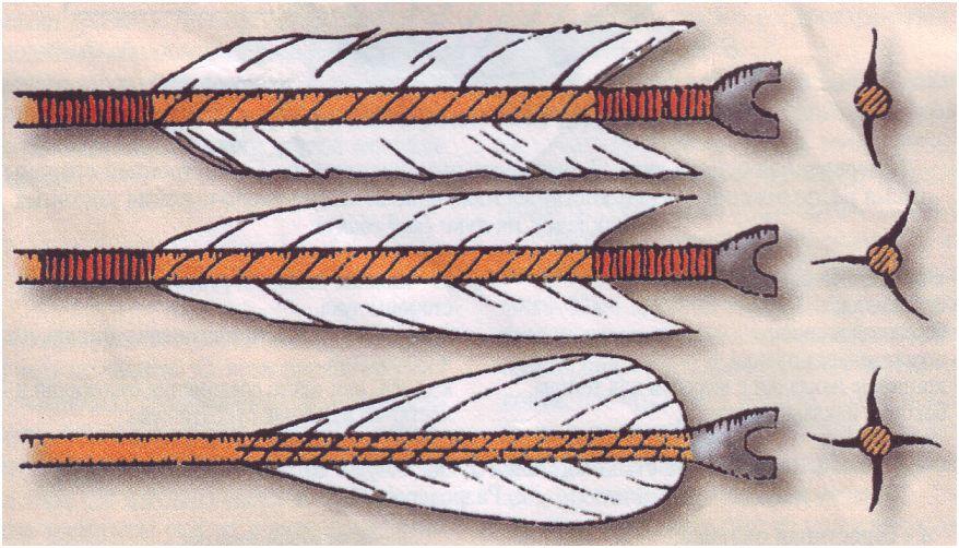Как сделать боевой лук и стрелы своими руками