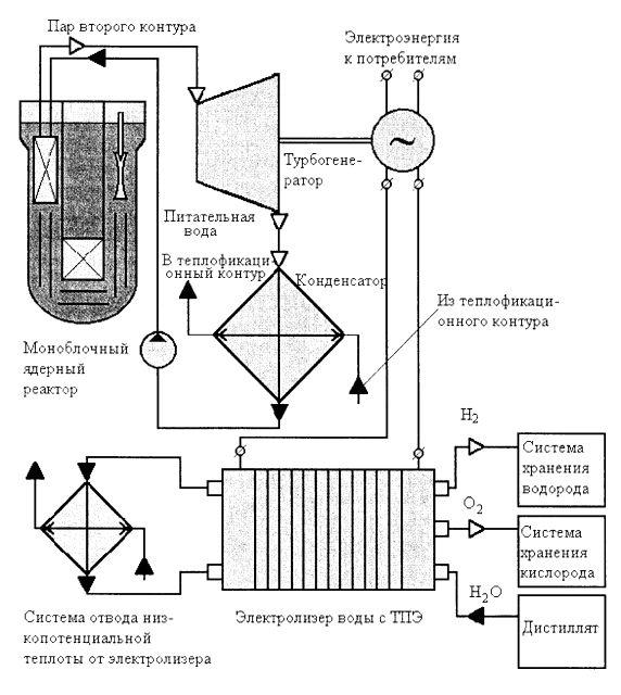 Схема ПАТЭС