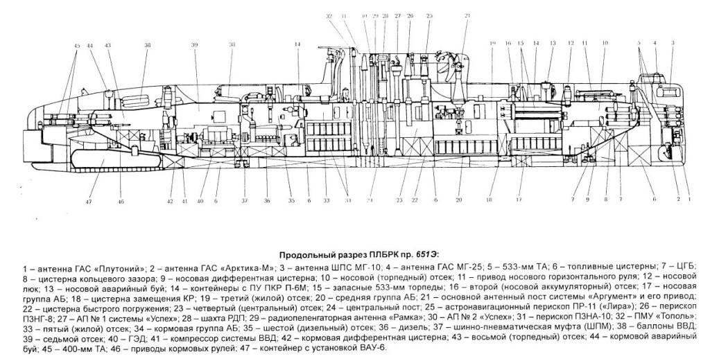 651Э-3