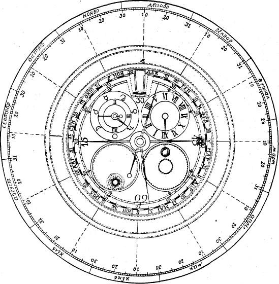 «Планетные» карманные часы Кулибина
