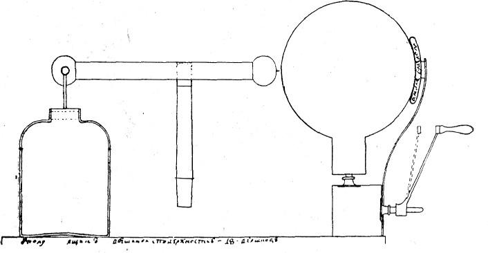 Кулибинский чертеж шаровой переносной электростатической машины, соединенной с конденсатором (вид сбоку) (по «Рукописным материалам И.П. Кулибина», изд. 1953 г.)