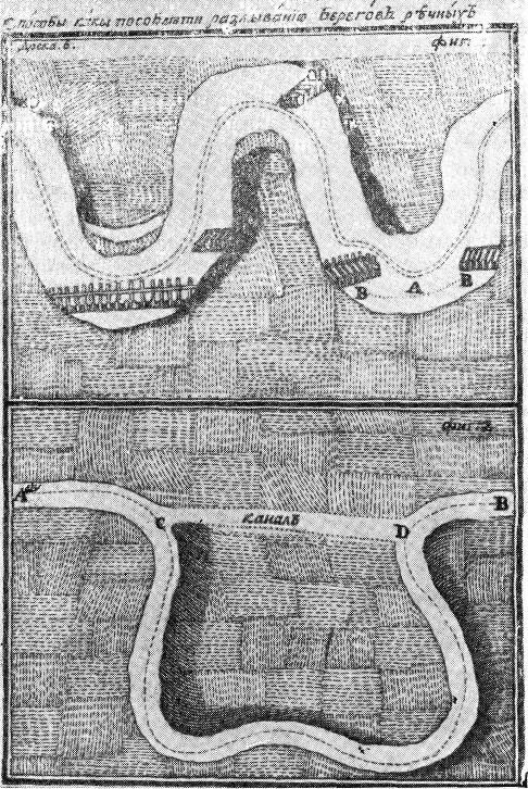 Изображение способов выправления участка реки, практиковавшихся в нач. XVIII в. Иллюстрация из «Книги о способах, творящих водохождение рек свободное», ок. 1710 г. Вверху - ограничение ширины реки и выправление её русла посредством различного рода сооружений. Внизу- спрямление участка реки посредством канала.