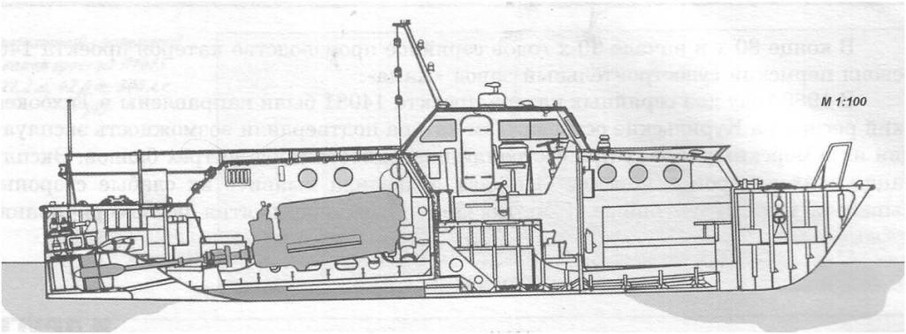 Катер проекта 14081 «Сайгак»