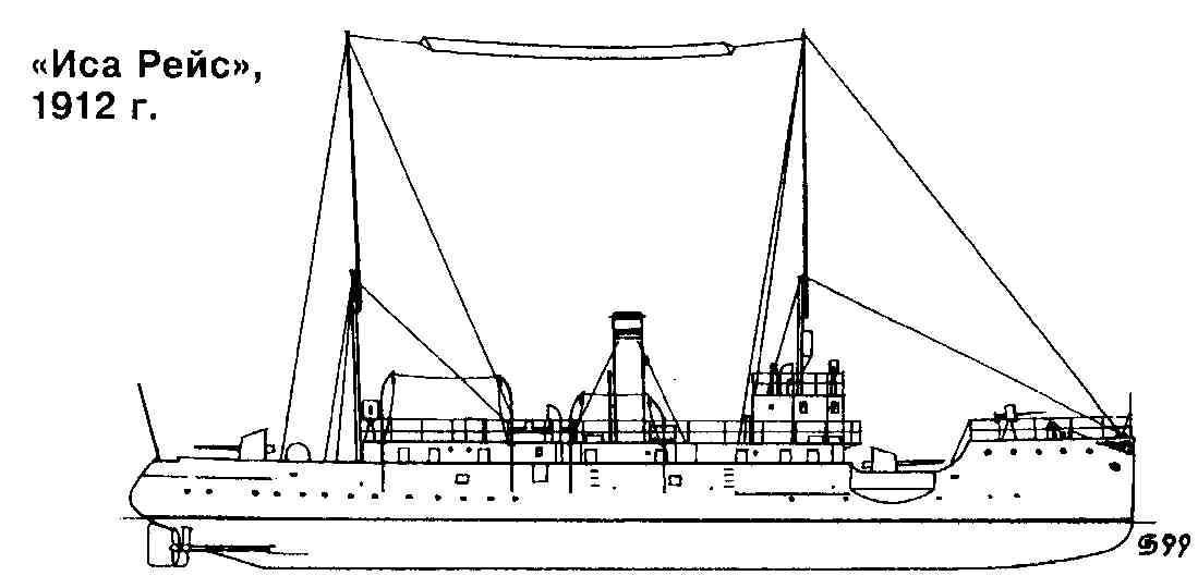 рисунки канонерских лодок