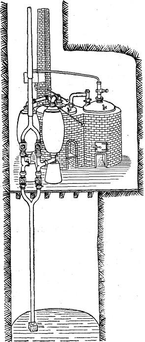 Схематическое изображение паровой машины (насоса) Т. Севери в усовершенствованном виде 1702 г. (с двумя рабочими камерами). Внешний вид. Слева – рабочие камеры, справа- котельная установка