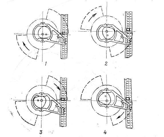 Принцип работы грейферного механизма