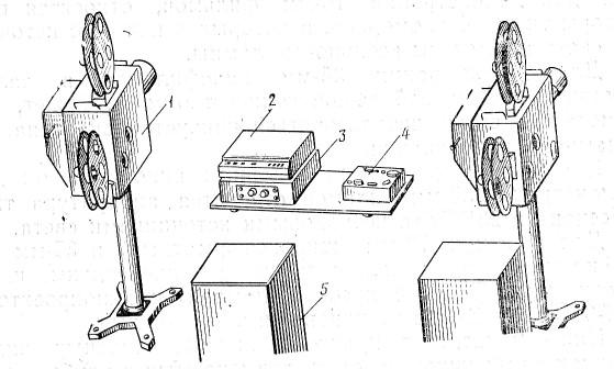 Киноустановка КН20-А: 1 — кинопроекторы КН19 на колонках; 2 — усилитель из комплекта звуковоспроизводящего устройства КЗВП-14; 3 — блок автоматики; 4 — блок питания БПК-0.8; 5 - громкоговорители зала