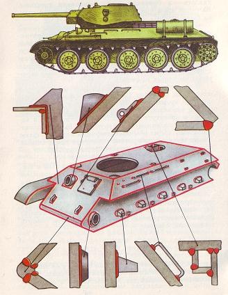 Танк — сложное инженерное сооружение, изготавливаемое путем сварки угловых и стыковых соединений в различных пространственных положениях