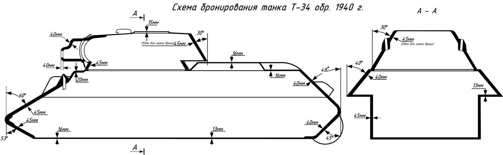 1600px-T34