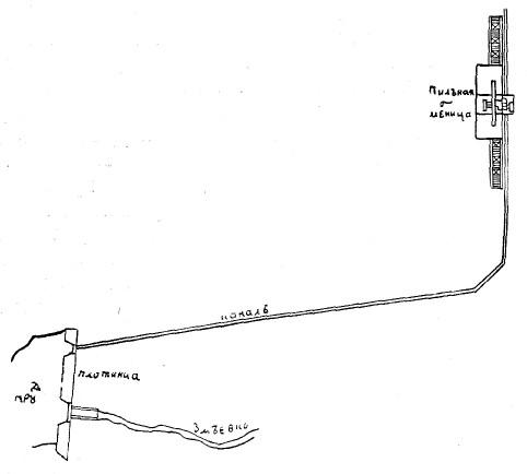 План водоотводного (деривационного) канала при лесопилке, в постройке которого участвовал И.И. Ползунов (по чертежу 1755 г.)