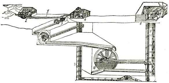 Перспективный чертеж гидросиловой системы Змеиногорского рудника, сооруженного под руководством К.Д. Фролова. 1787 г.