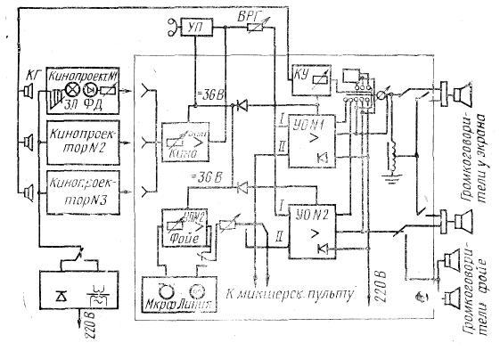 Структурная схема звукопроизводящих устройств «Звук Т2-25», «Звук Т2-50»