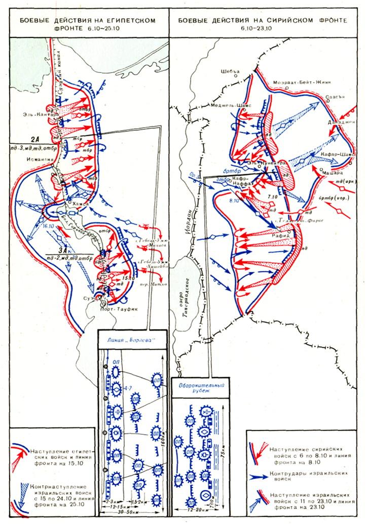 Арабо-израильская война 1973 года