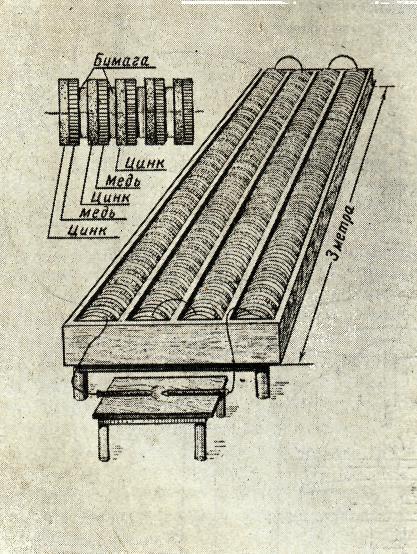 Схема устройства батареи В.В. Петрова. Реконструкция