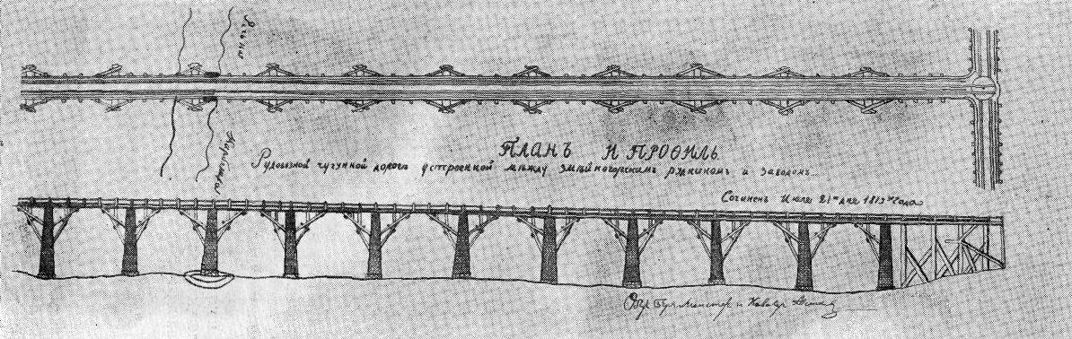 План и профиль чугунной дороги П.К. Фролова