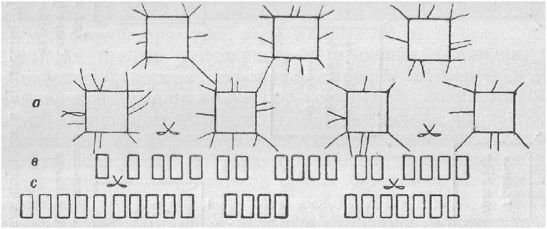 Один из вариантов боевого порядка в батальонных каре против турецких войск, набросанный рукой самого Суворова: а)пехотные каре; b) кавалерия поэскадронно; с) гусары или казаки