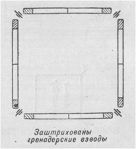 Полковое каре Суворова