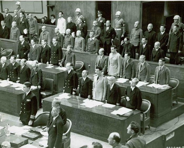 Токийский процесс Международного военного трибунала по Дальнему Востоку