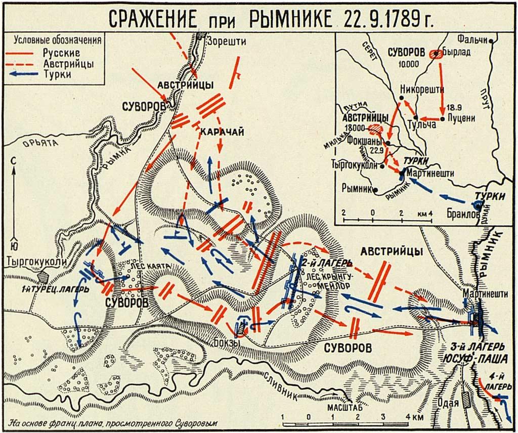 Суворов. Сражение при Рымнике