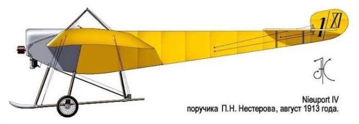 Ньюпор-4