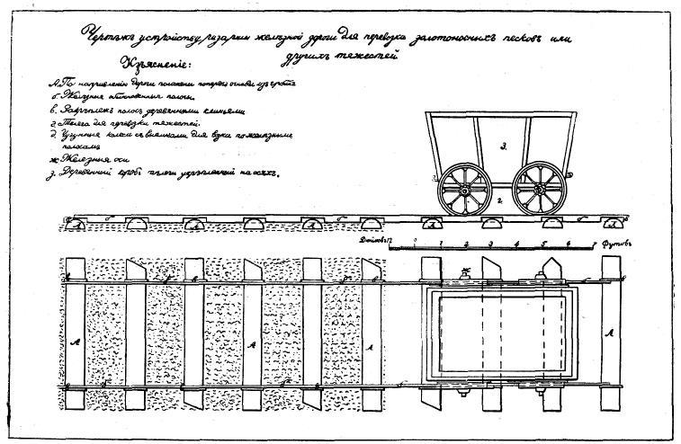 Иллюстрация к статье «Горного журнала» о переносных железных дорогах на Урале и Алтае (1836)