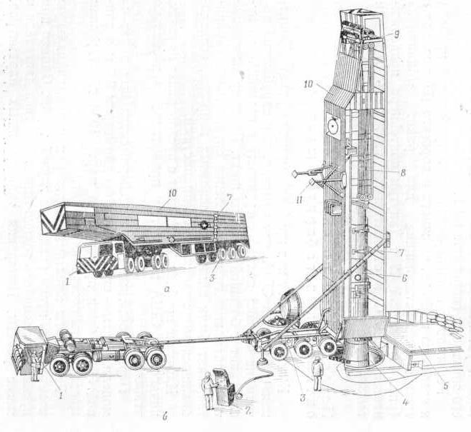 Установка БРДД «Минитмен» в шахту
