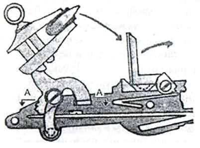 Пружинный кремневый замок, использовавшийся для пороховых мин