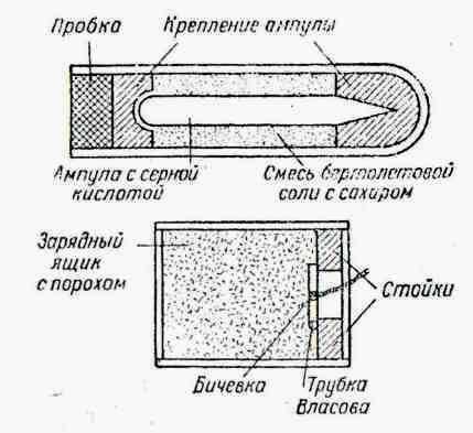 Схема химического взрывателя К.П. Власова