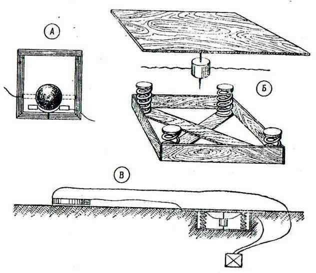 Автоматический электрический фугас