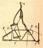 Общий вид камеры Маркони, применявшейся при поиске подводной лодки «Эфрей». Камера смонтирована на раме. Детали подвески камеры; 1 - рама из стальных труб; 2 - стабилизатор; 3 - передающая камера; 4 - основной трос; 5 - осветительная лампа; 6 - вспомогательный трос; 7 - петля