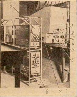 Часть подводной телевизионной установки Шотландской морской биологической ассоциации