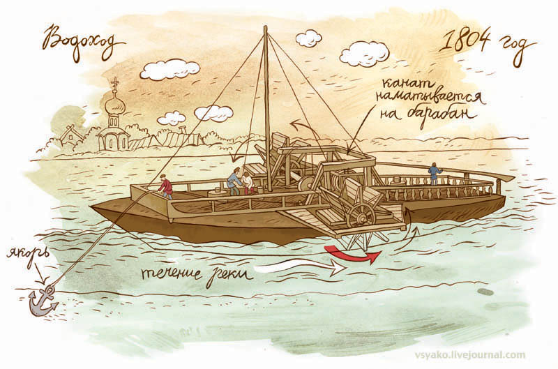 Водоходное судно Кулибина