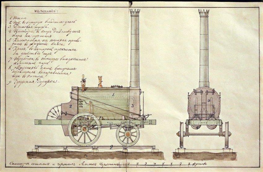 Чертёж первого паровоза Черепановых, выполненный Аммосом Черепановым